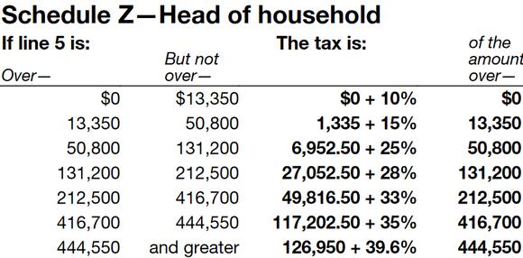2017-tax-bracket-head_large
