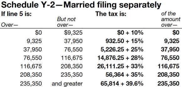 2017-tax-bracket-separate_large