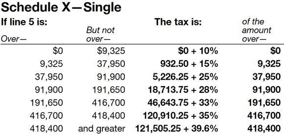 2017-tax-bracket-single_large